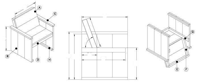 Steigerhout meubelen zelf maken